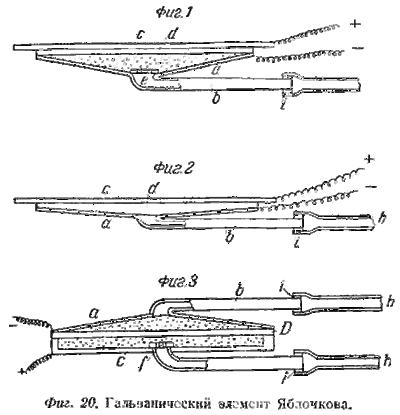 Гальванический элемент Яблочкова.